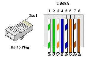 wiring termination instructions and diagrams - rj11 and ... rj45 cat5e 568a wiring diagram #8