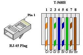 network wiring instructions for rj11 and rj45 wiring termination instructions and diagrams - rj11 and ... #1